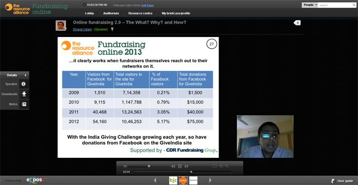 Präsentation von Dhaval Udani auf der Fundraising online